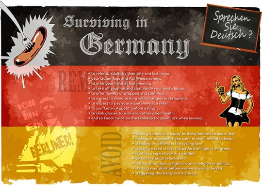 German Guidelines